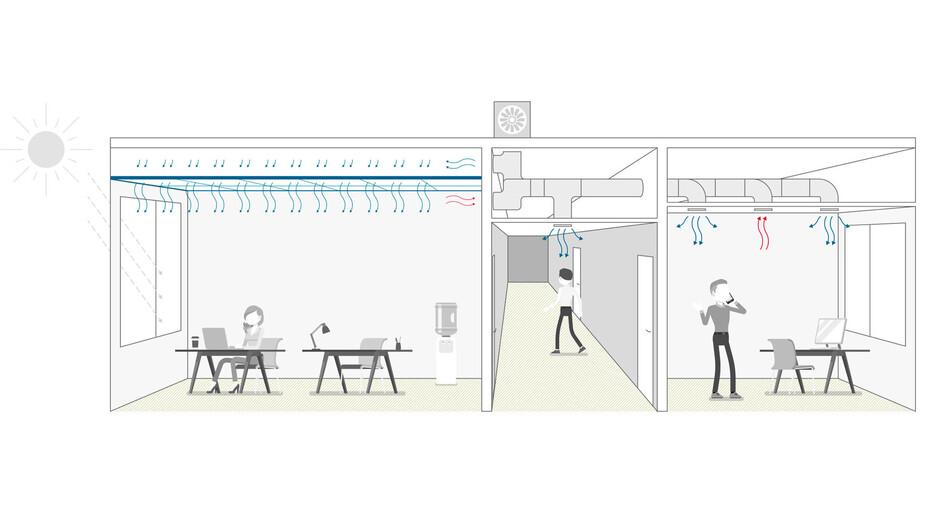 diffuse ventilation, illustration, drawing, air, office, indoor environment, rockfon